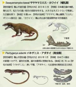 化石マップ(ミロス他)